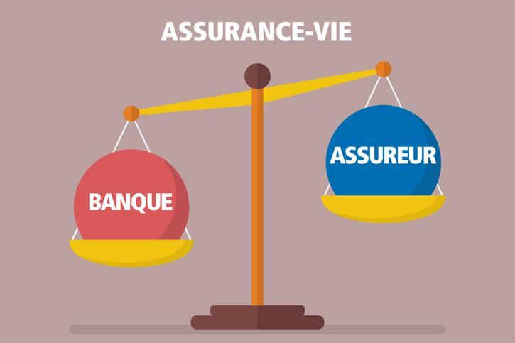Assurance Vie Les Contrats Des Assureurs Plus Rentables Que Ceux
